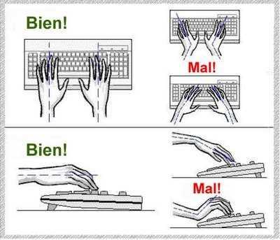 Correctas posturas frente al Computador Postura de manos Correctas posturas frente al Computador