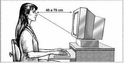 Correctas posturas frente al Computador Postura para mirar la pantalla Correctas posturas frente al Computador