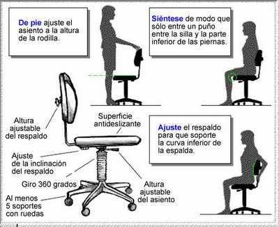 Correctas posturas frente al Computador Recomendaciones del asiento Correctas posturas frente al Computador