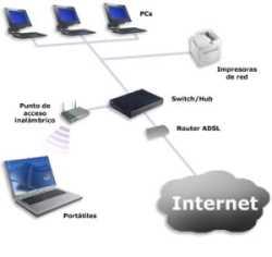 Descargar manual router y enrutamiento Descargas Manuales