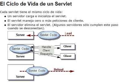 Descargar manual Java Descargas Manuales