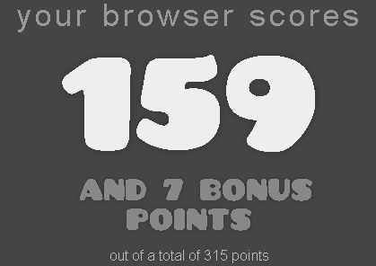 Validar HTML5 en tu navegador Opinión
