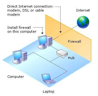 Manual para configurar redes con Windows XP Descargas Manuales