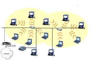 Tutorial redes Wifi Descargas Manuales