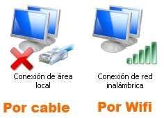 Dejar IP fija en Windows 7 Cómo se hace