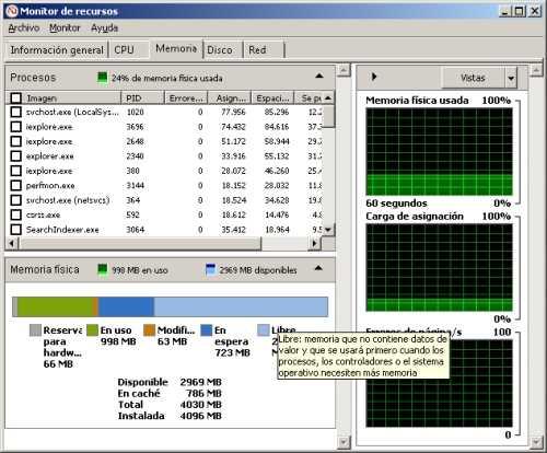 Acceder al monitor de recursos de Windows 7 Cómo se hace