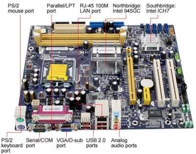 ¿Mejoraría esta tarjeta gráfica el rendimiento de mi PC? Hardware Opinión Preguntas y Respuestas