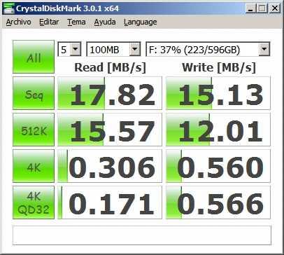 Aumentar la velocidad de un pendrive USB 2.0 Cómo se hace Hardware Recomendamos