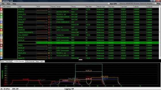 Ver los canales usados por las redes Wifi Cómo se hace Hacking Recomendamos Seguridad Software