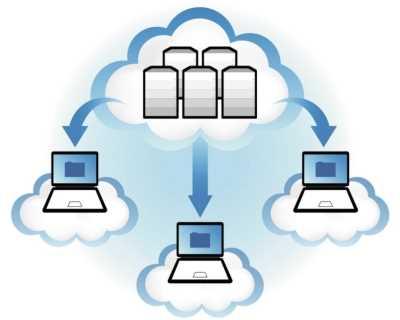 Bendita Nube Software